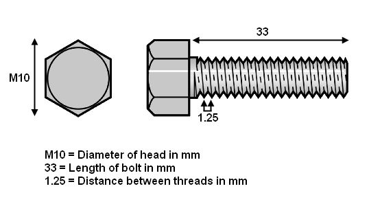 size and length of the front engine mount